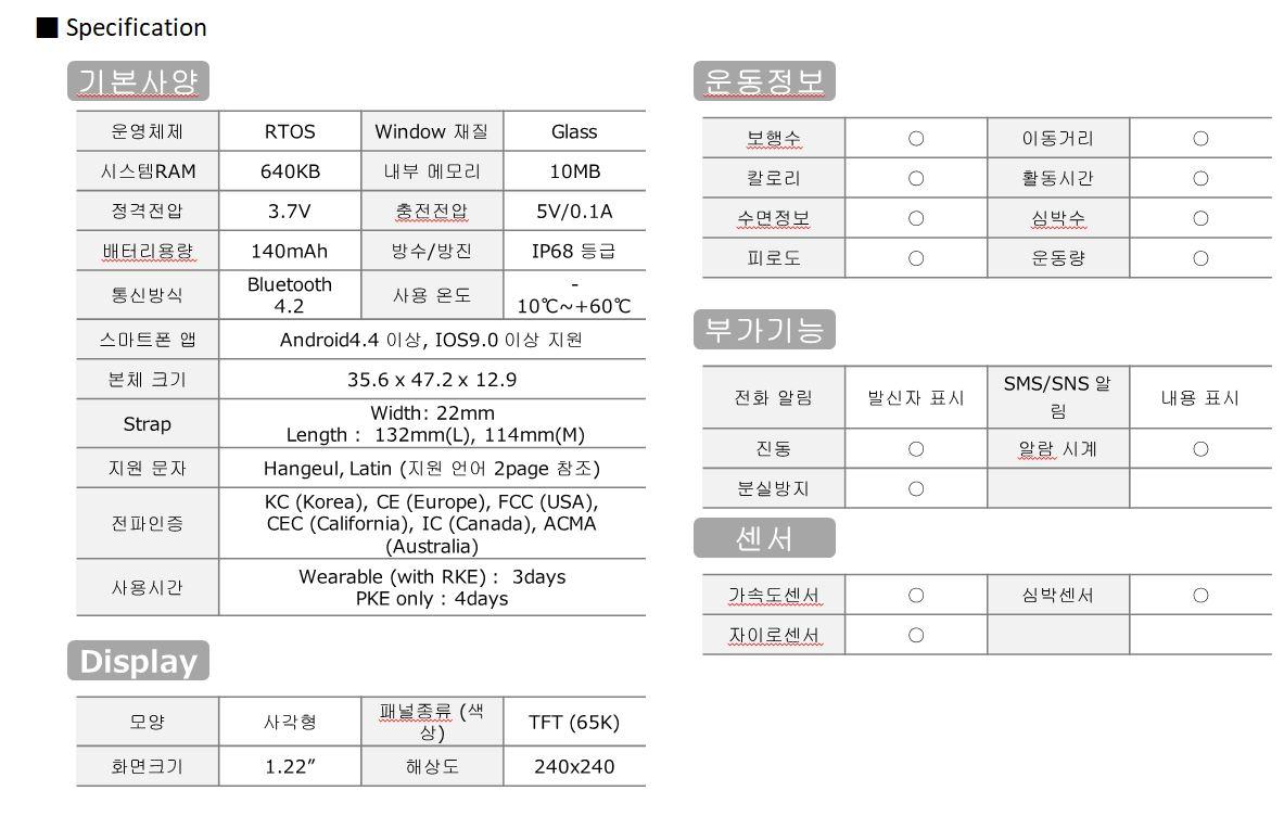 현대모비스 부품몰 스마트키밴드 팰리세이드 코나 스팅어 싼타페TM 16.jpg