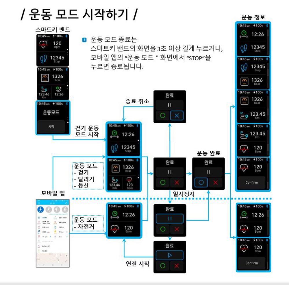 현대모비스 부품몰 스마트키밴드 팰리세이드 코나 스팅어 싼타페TM 12.jpg
